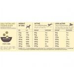 Acana Free-Run Duck - Храна за Кучета с Патешко месо за кучета над 1 год.