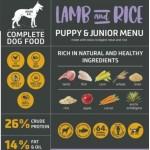 Julius-K9 - Хипоалергенна храна за кучета до 12 месеца с агнешко и ориз
