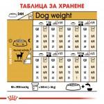 Royal Canin Chihuahua Adult - Храна за кучета от Породата Чихуахуа в зряла и напреднала възраст