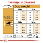Royal Canin Cocker Adult - Роял Канин Храна за куче от Породата Английски и Американски Кокер Шпаньол - Над 12 месеца