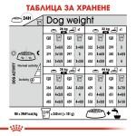 Royal Canin Maxi Dermacomfort - Роял Канин Храна за Кучета, Предразположени към Кожни Раздразнения и Сърбежи над 15 месечна възраст